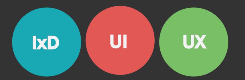 Diseño de Interacción (iXD), Diseño de interfaces (UI) y Experiencia de usuario (UX)